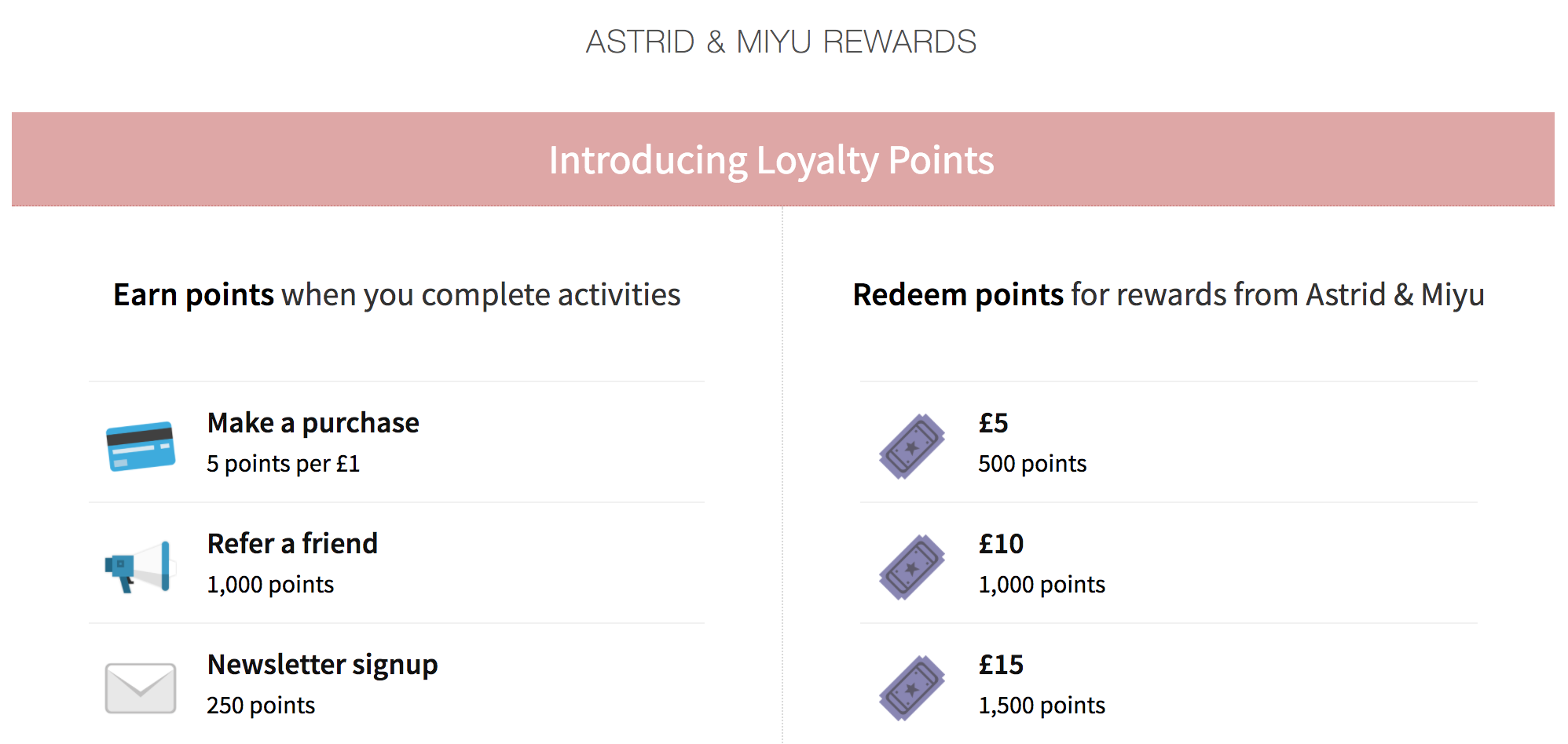 The activities Astrid & Miyu rewards with redeemable points