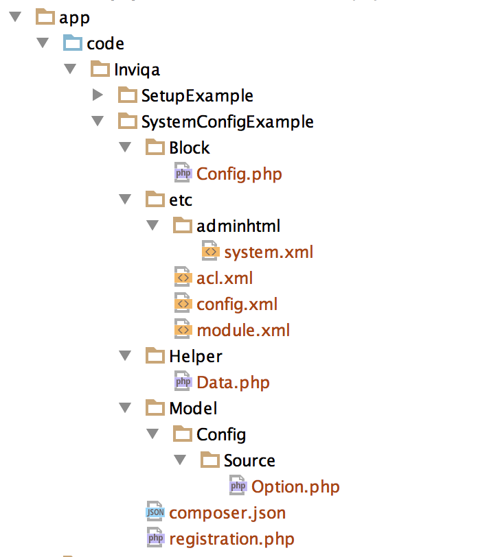 screenshot showing the layout of the file structure