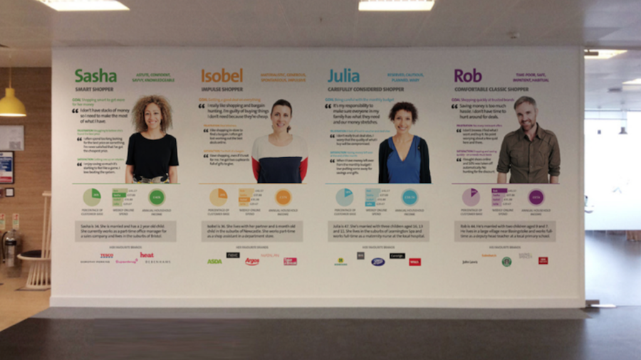 One of our clients prominently displays their personas in a communal area.